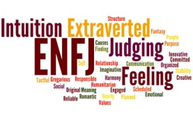 ENFJwordle